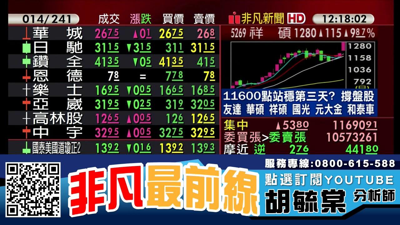 超微AMD股價漲6% 帶動臺灣概念股受惠 20200610 看過請點讚! - YouTube