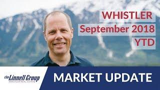 September 2018 Market Update // Whistler Real Estate