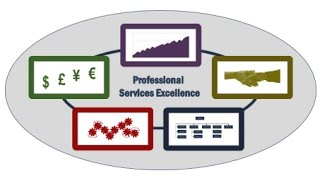 Управление бизнес-процессами в юридических и консалтинговых компаниях(В ходе вебинара мы рассмотрели преимущества автоматизации бизнес-процессов для управления юридическими..., 2014-10-10T08:16:24.000Z)