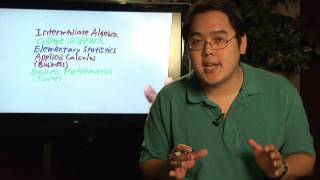 Algebra & Math Help : What Math Courses Are Required for Accounting?