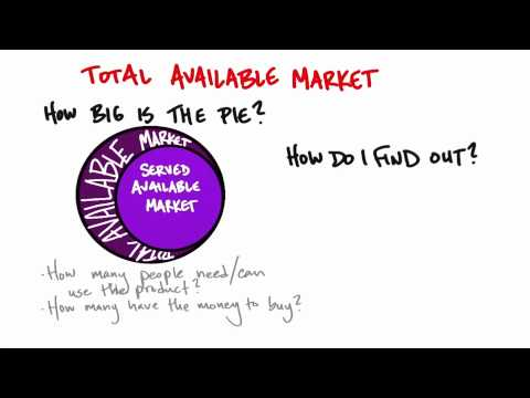 Total Available Market - How to Build a Startup
