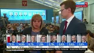 ТЕХНОЛОГИИ ЛЖИ выборов президента 2018