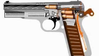 Colt 1911 .45  - Funcionamento e operação