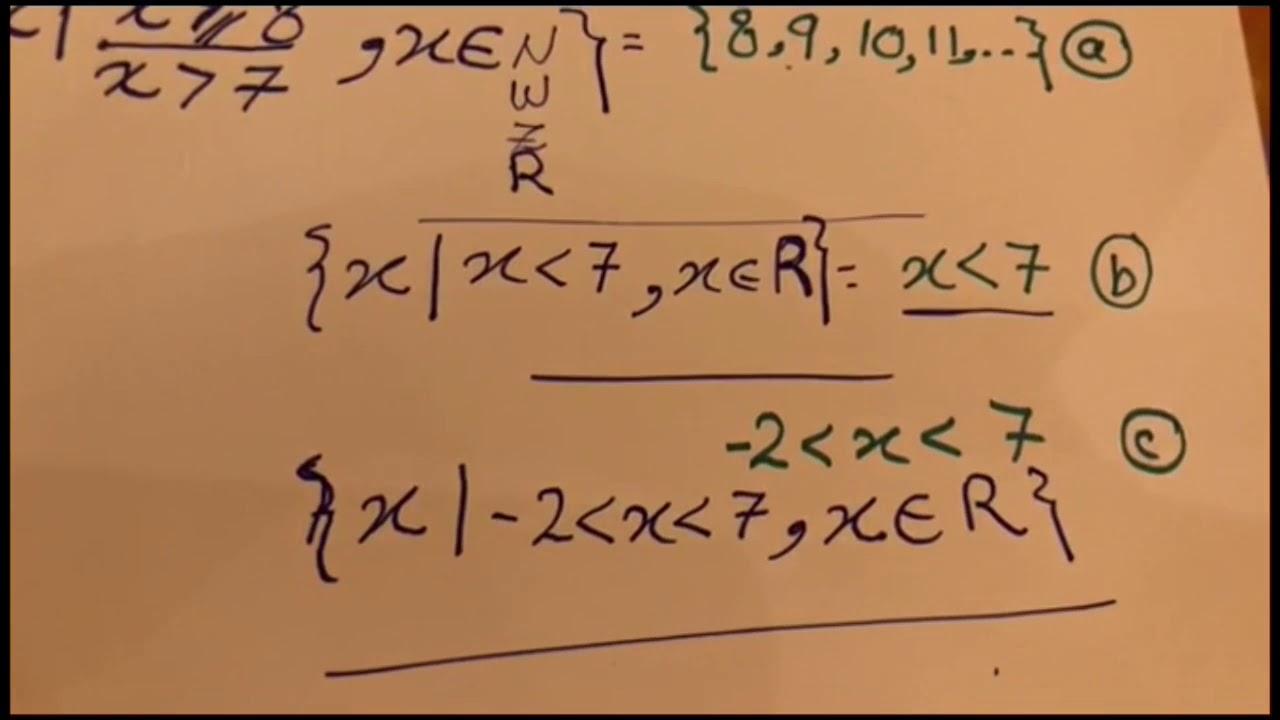 الدوال الجزء 1 للصف الثالث ثانوي الفصل الدراسي الأول Youtube