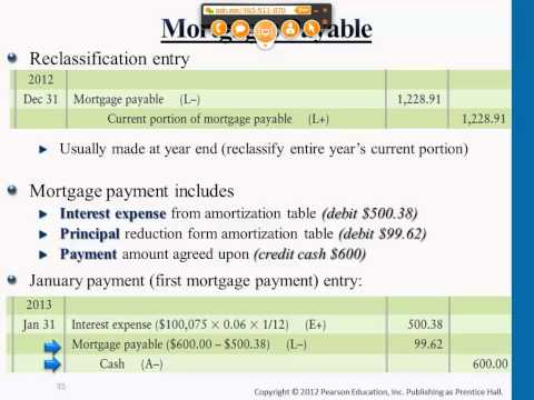 Financial Accounting: LT Liabilities, Bonds Payable & Classification of Liabilities on Balance Sheet