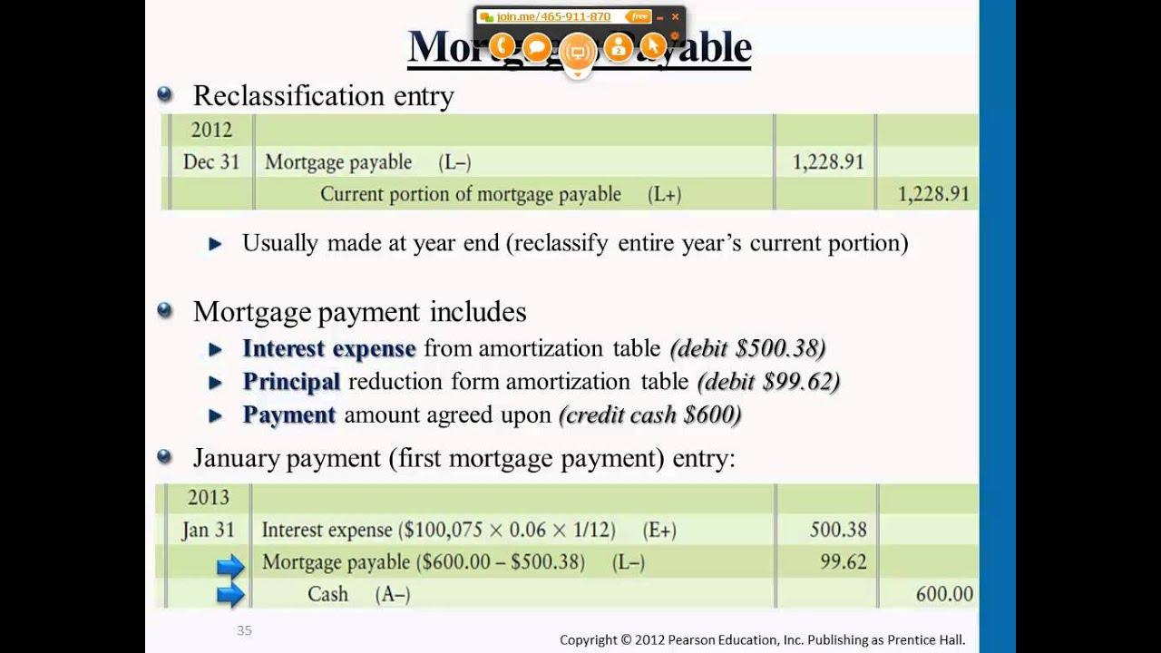 financial accounting lt liabilities bonds payable classification