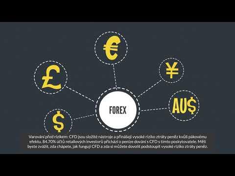 Goldenburg Group - Obchodování s měnovými páry