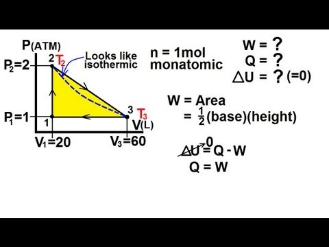 Physics - Thermodynamics: Triangle Cycle (2 of 4)