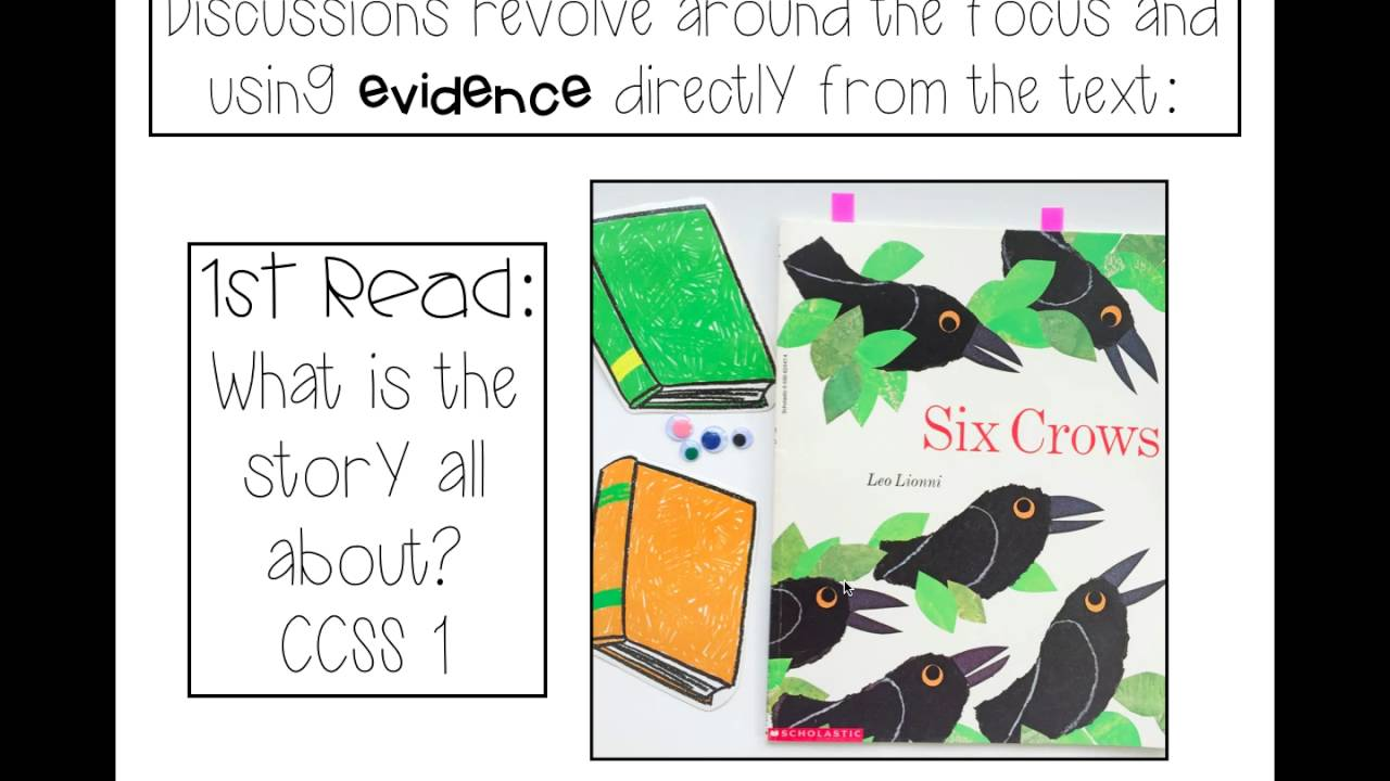 Close Reading With Any Book In Kindergarten And 1st Grade Youtube