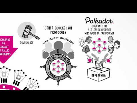 Polkadot: Are You Ready to Start Building?