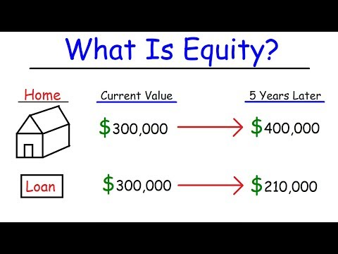 Personal Finance - Assets, Liabilities, & Equity