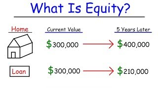 Personal Finance - Assets, Liabilities, & Equity Thumb