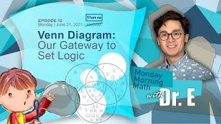 VENN DIAGRAM: OUR GATEWAY TO SET LOGIC  Paano Gumaling sa Math