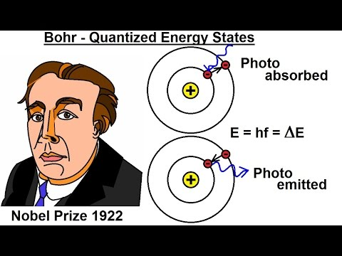 Physics - Chapt. 66 Quantum Mechanics (7 of 9) Bohr - Quantized Energy States