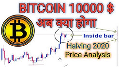Bitcoin Price Prediction Halving 2020