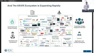AR/VR Overview, Opportunities and Risks - AsiaVR Meetup