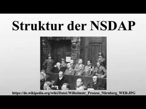 Struktur der NSDAP