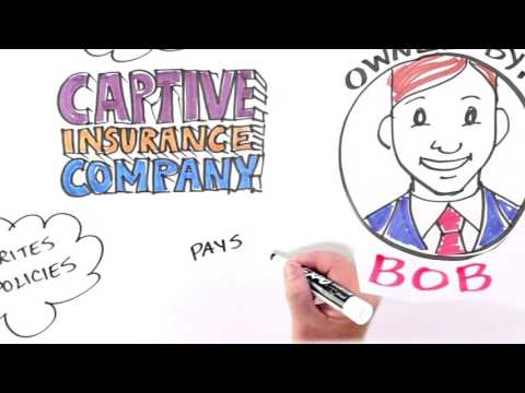 Captive Insurance is the ultimate tool for superior risk management