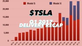 Tesla Q1 2017 Delivery Recap | BOOMIN