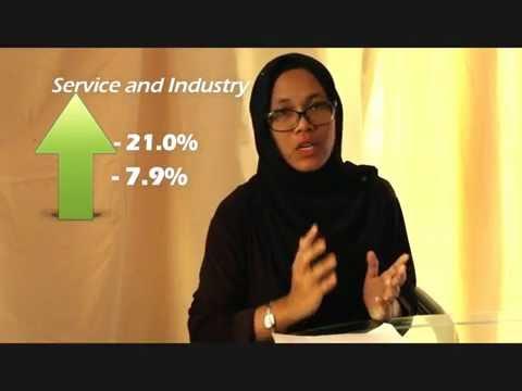 [BFM 89.9] Syaff Salim Business Section