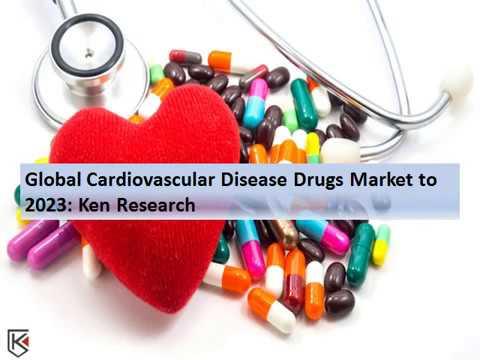 Global Cardiovascular Disease Drugs Market Share - Ken Research