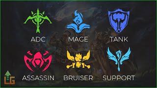 Team Roles Guide   Beginner   League of Legends