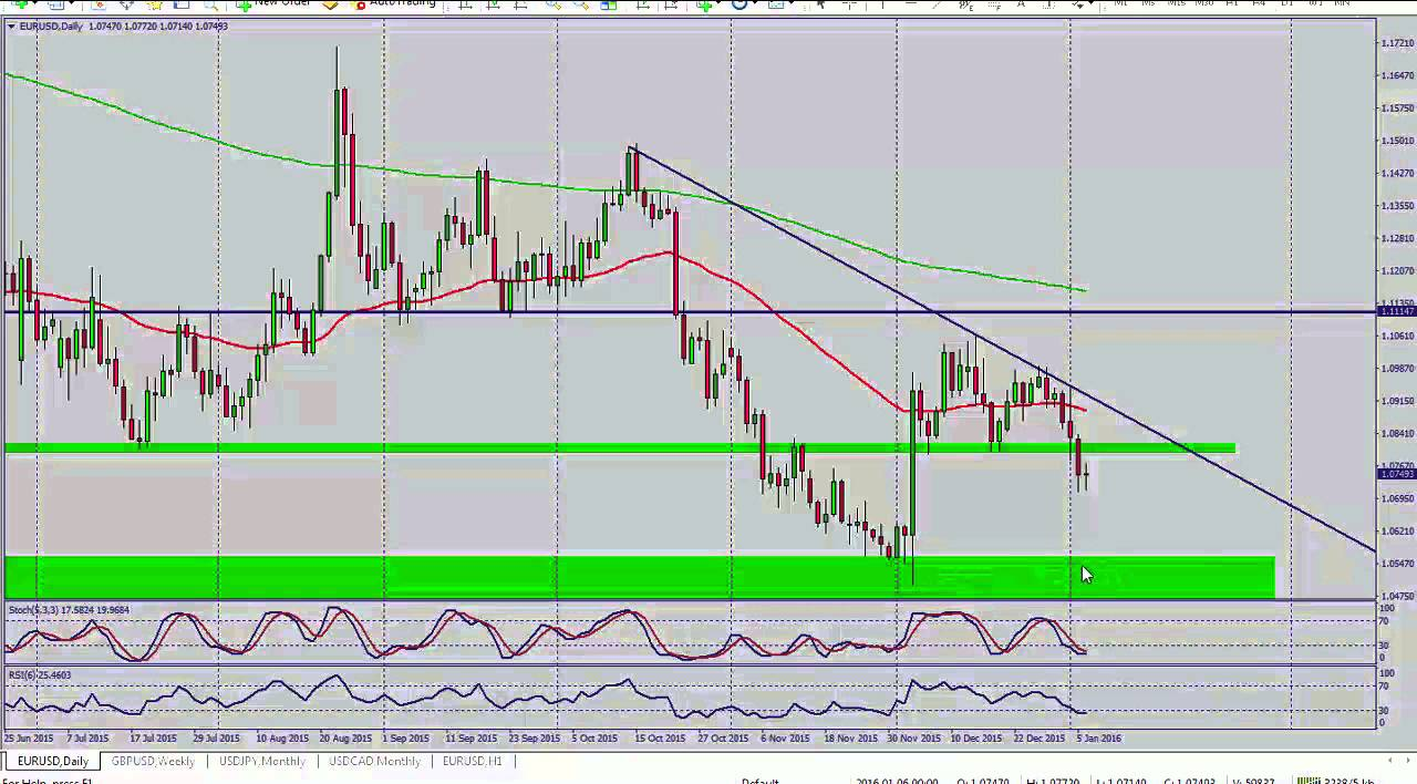 Forex_US_Dollar_Down_Before_Hyped_FOMC_Meeting__What_to_Expect_fx_news ...