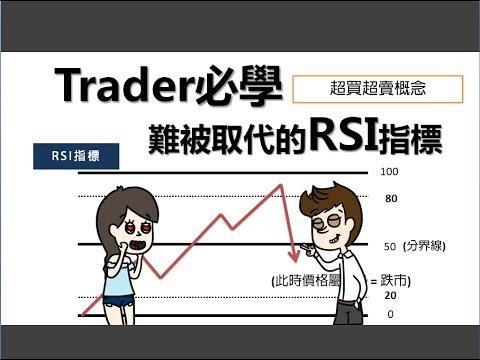 [投資教學]Trader必學:RSI指標與「超買超賣」_課堂十一