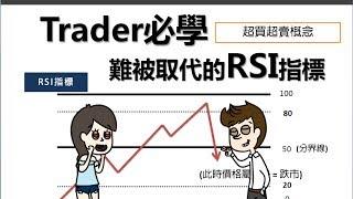 TraderRSI_