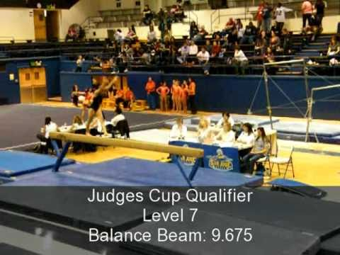 ohio judges cup gymnastics meet 2011
