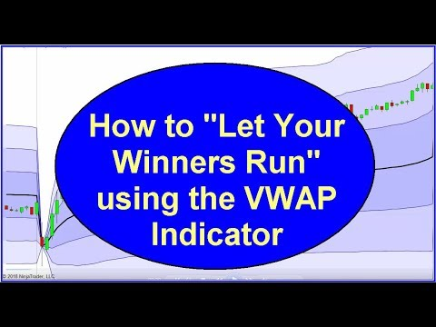 Vwap Indicator Day Trading Strategy Part 1 Youtube
