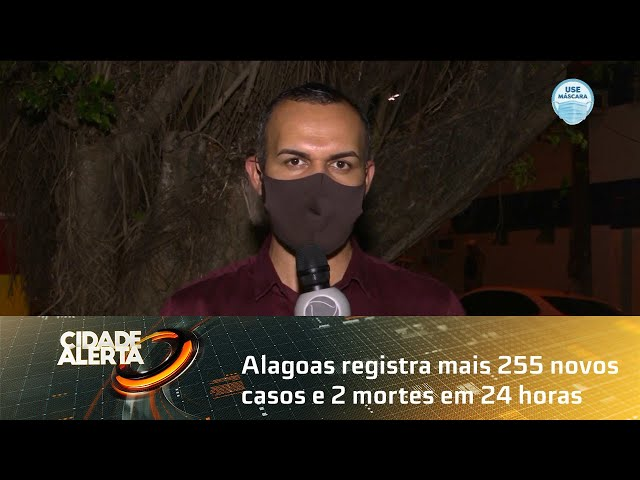 Coronavírus: Alagoas registra mais 255 novos casos e 2 mortes em 24 horas