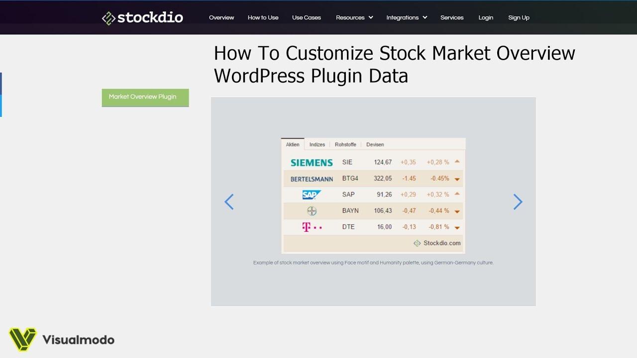 How To Customize Stock Market Overview WordPress Plugin Data?