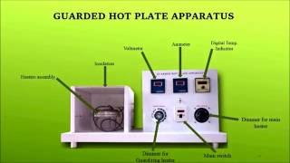 Guarded Hot Plate Apparatus for measuring Thermal Conductivity of liquids