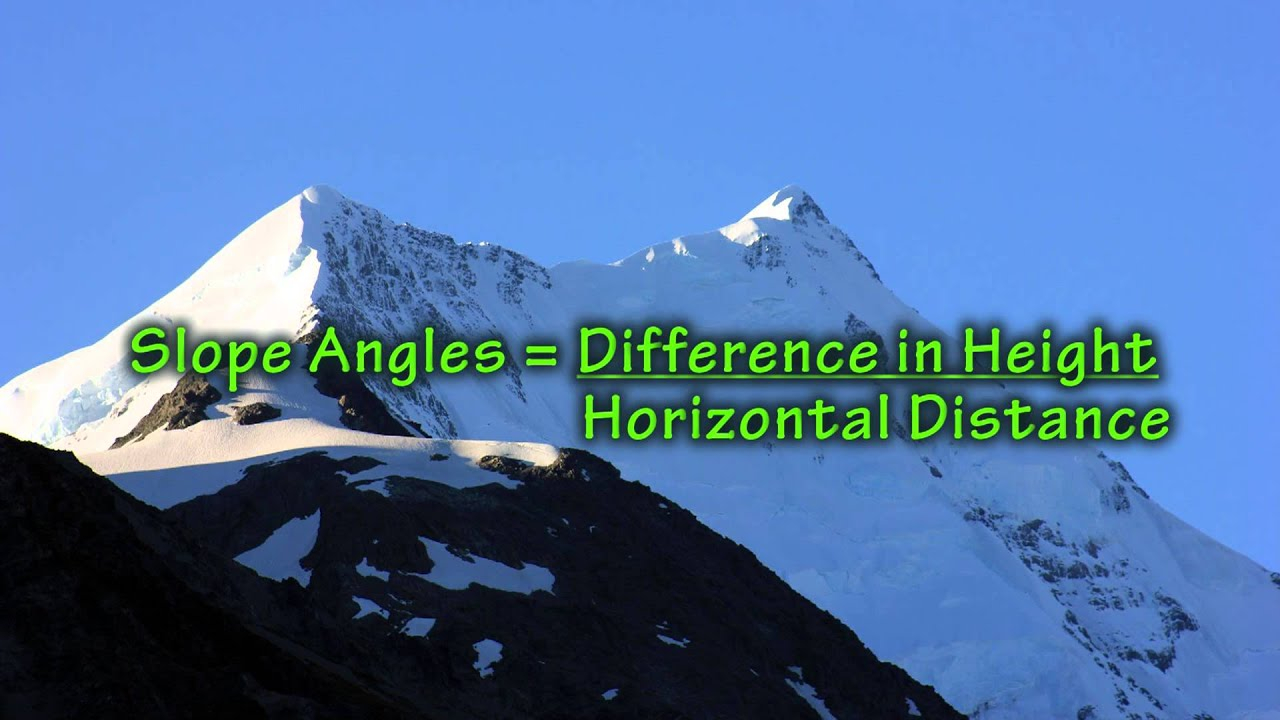 How To Measure Slope Angles In Degrees And Percent