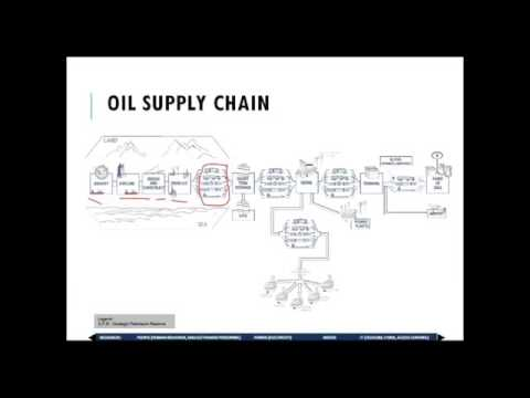 SAP IS OIL AND GAS ONLINE TRAINING Demo
