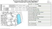 Fuse Box Location And Diagrams Mazda Tribute 2001 2007 Youtube
