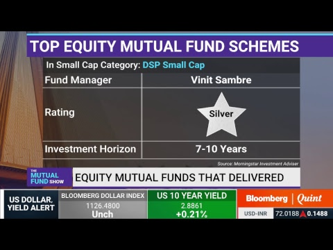 #BQMutualFundShow: Analysing Top Investment Schemes Across Various Equity Categories