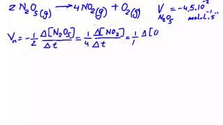 Velocidad de una reacción química