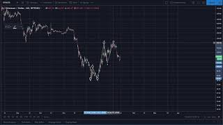 Ethereum (ETH) Daily Update via Bitcoin.Live: Primary & Alternate Counts