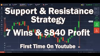Support and Resistance Strategy | IQ Option | 2021 |Profit |Earn Online| SnR | Support & Resistance screenshot 1