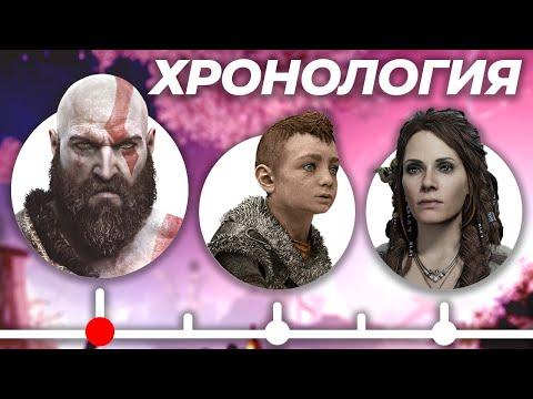 Полная История Всех Частей God of War