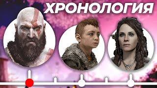 Полный Таймлайн God of War