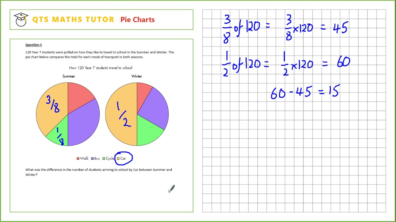 Numeracy Skills Test Revision Pie Charts Q & A NEW