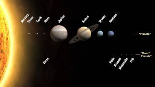 Planets & Stars Size in Scale