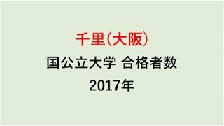 千里高校 大学合格者数 H29~H26年【グラフでわかる】