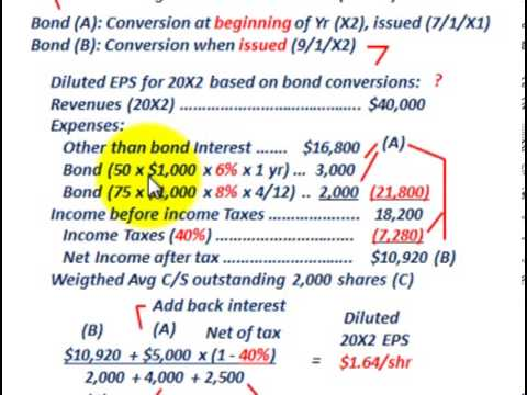 Diluted Earnings Per Share (Convertible Securities As Bonds, Calculating & Explaining Diluted EPS)