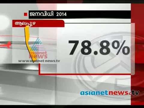 Election 2014:  Poll Analysis- Southern Kerala  വോട്ടിന് ശേഷം തെക്കന് കേരളം
