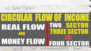 Circular Flow of Income | Macro Economics - Circular Flow of Income in Hindi | Class 12 | Economics