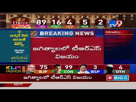 TRS Sanjay Kumar wins against Cong Jeevan Reddy in Jagityal - TV9